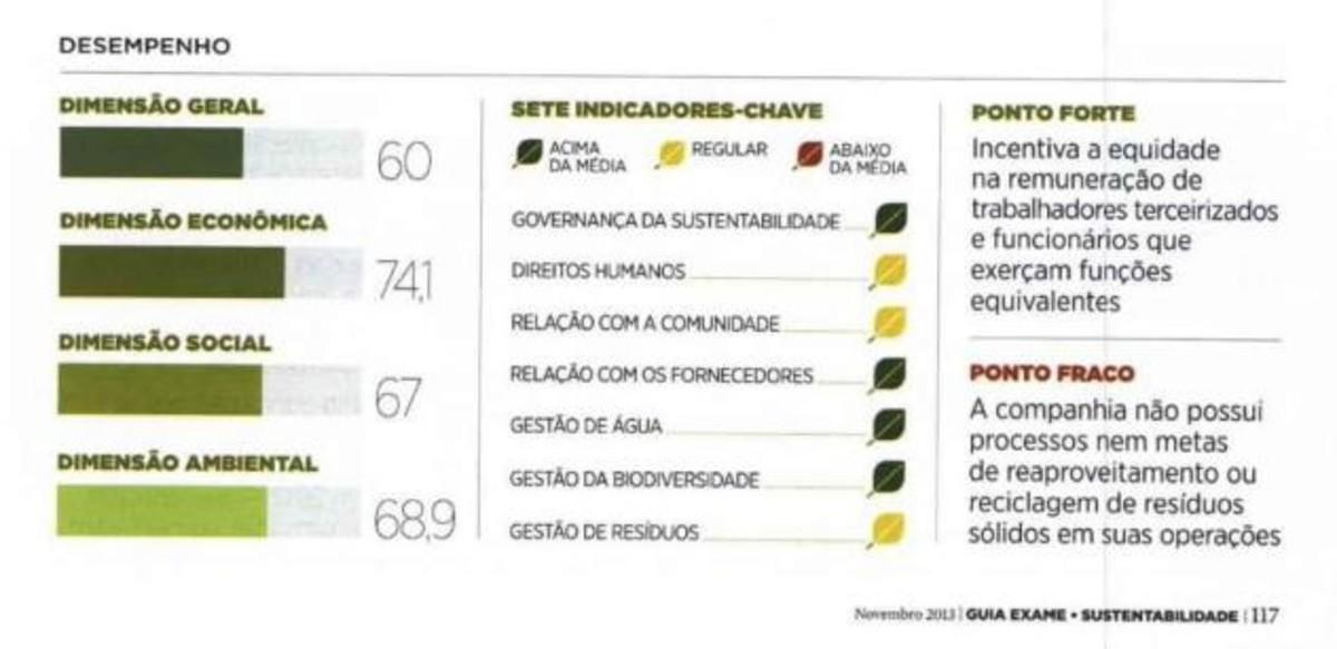 Medium noticias 2013 11 guia de sustentabilidade mexichem amanco